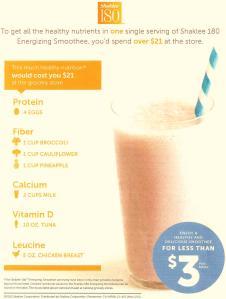 NutrientsinSmoothie